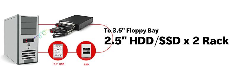3.5インチ フロッピーベイ内蔵対応 2.5インチ ハードディスク/SSD 2ベイ メタルモバイルラック