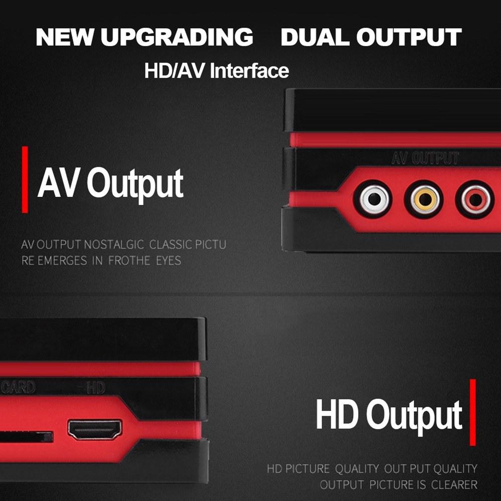 HDMI, RCA(AV)出力