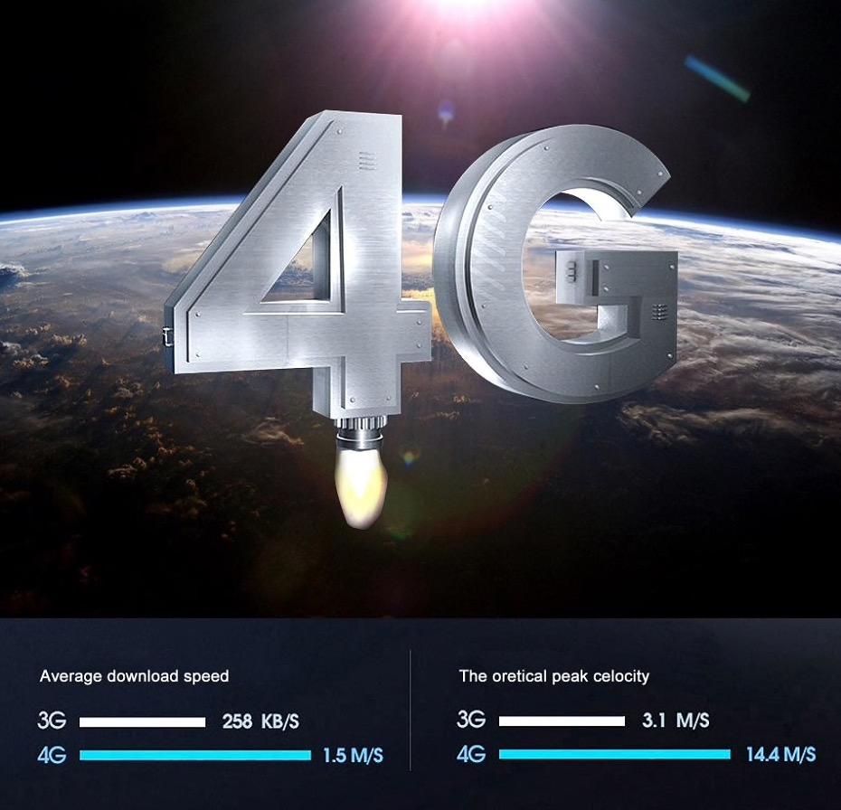 4Gネットワーク