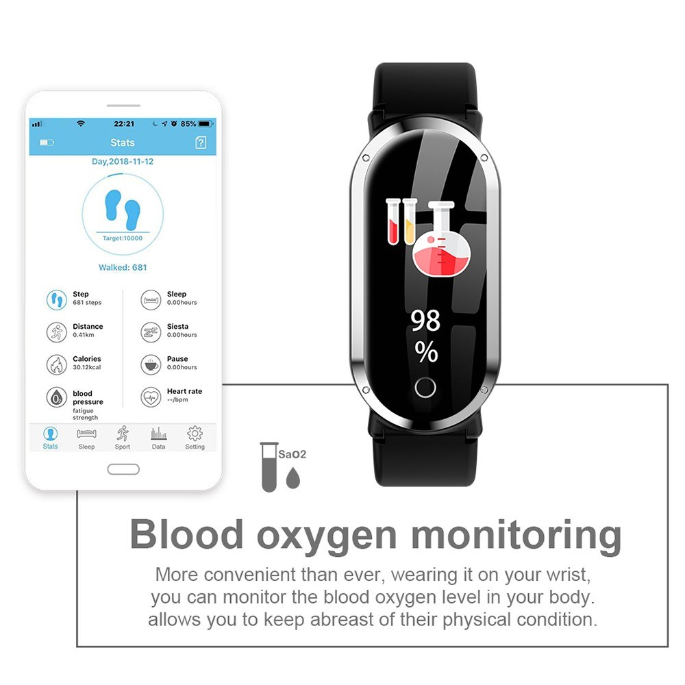 血中酸素濃度 SPO2