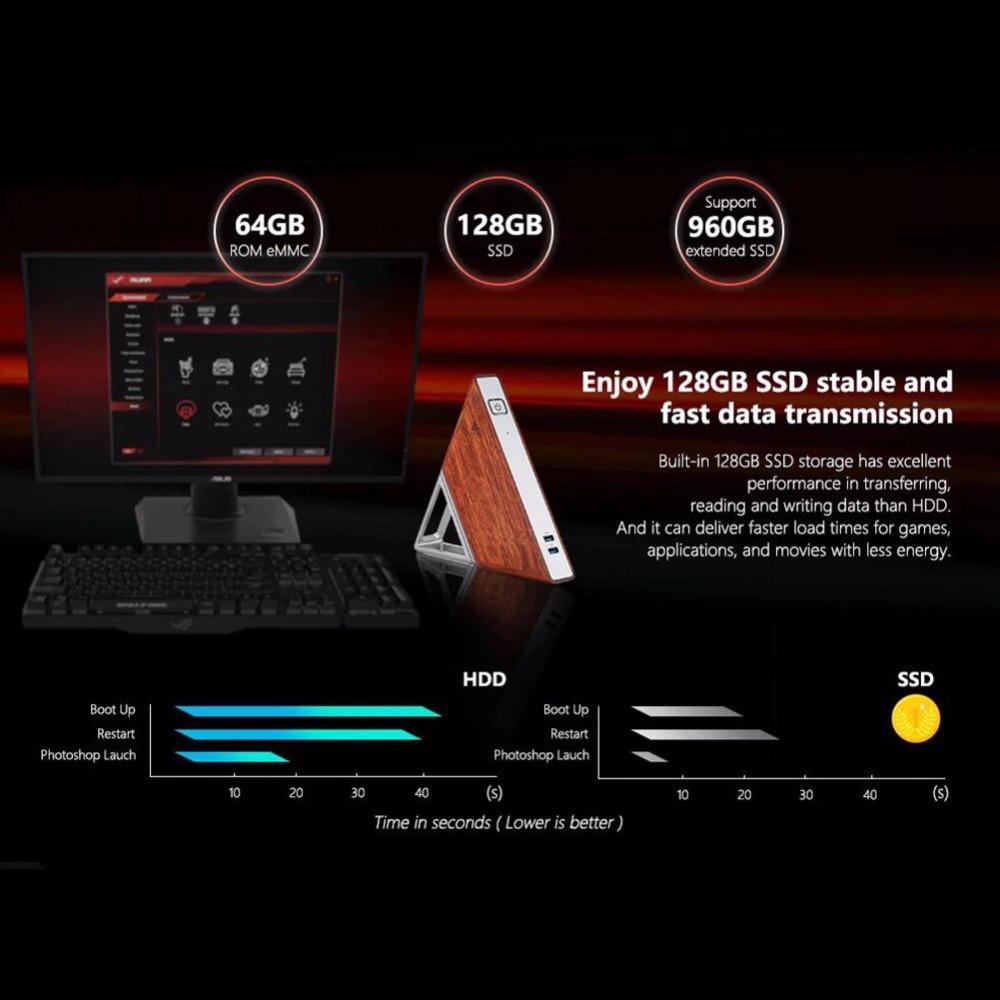 トライアングルデザイン Intel Celeron ミニ デスクトップPC Windows 10・Linux対応