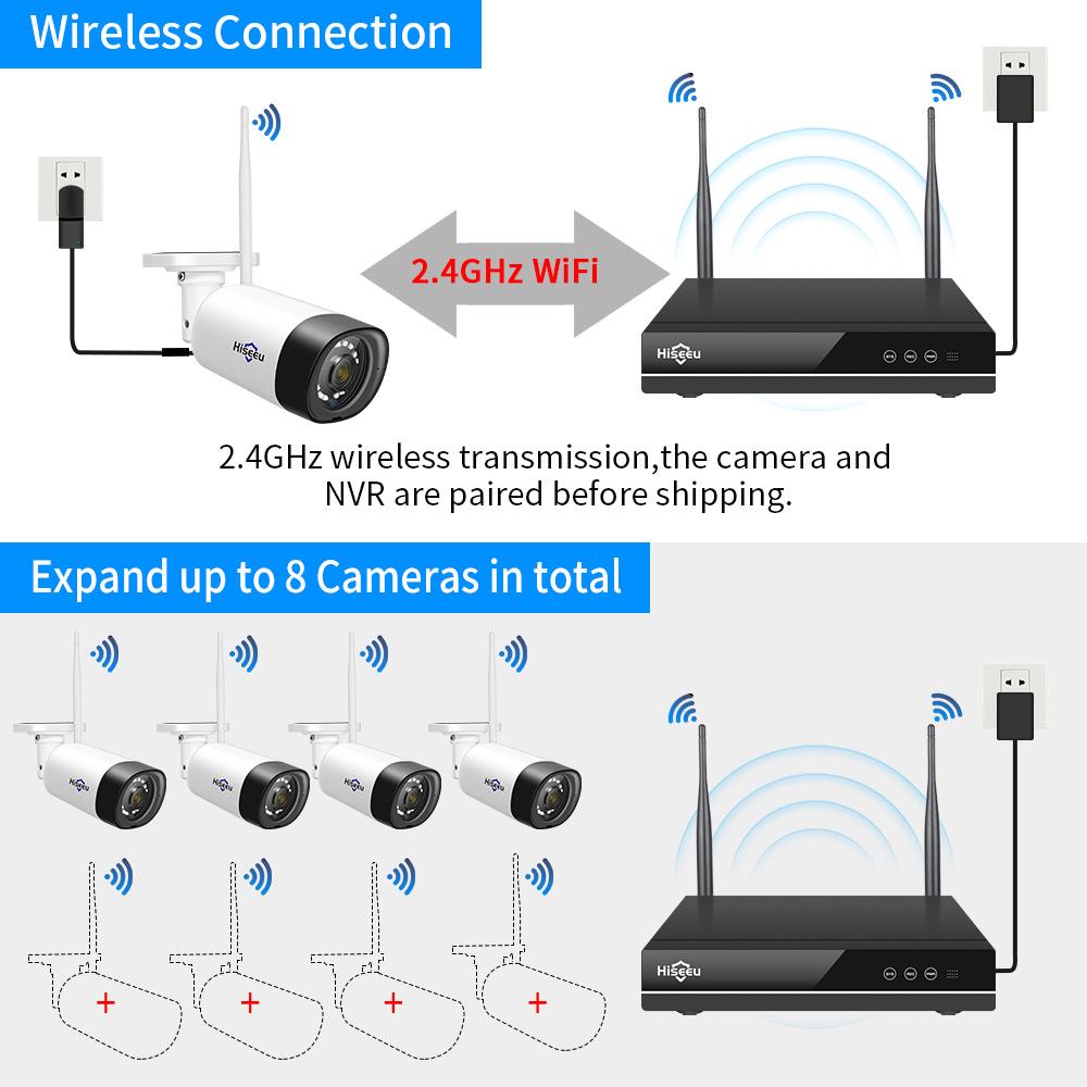 8CH 3MP ワイヤレスDVR + IP66 防犯カメラ 4台セット