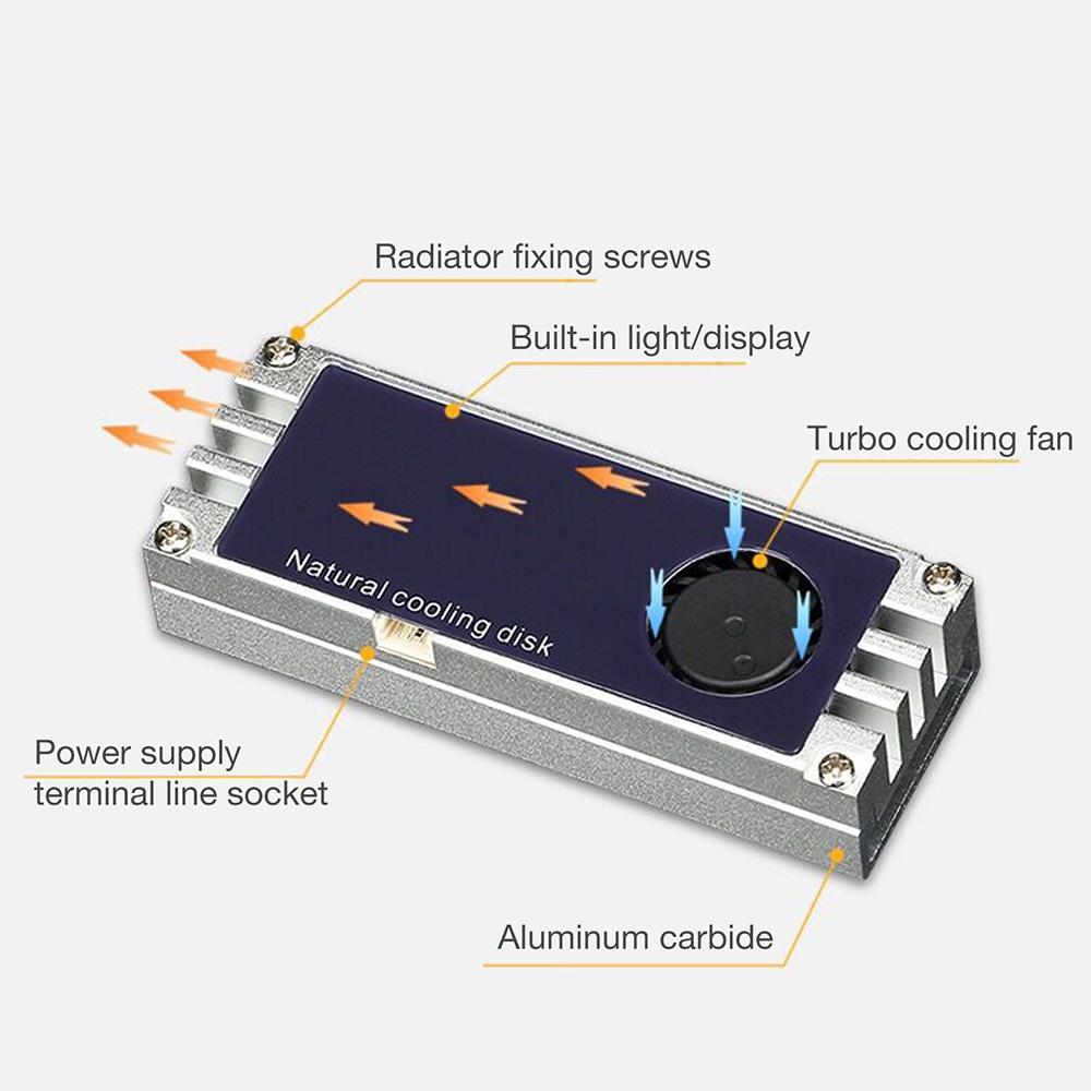 冷却ファン OLEDディスプレイ付き M.2 2280 SSD ヒートシンク サーマルガスケット
